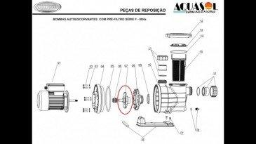 Rotor do motor de piscina modelo 3F Jacuzzi