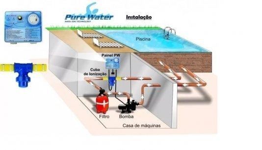 Ionizador Piscinas Pure Water Pw-105 Tratamento Sem Cloro até 105m³