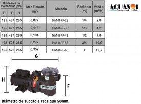 Motor para Piscina 3/4 CV Henrimar Mono Linha BPF55