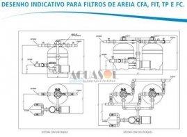 Filtro para Piscinas 99 até 138 Mil Litros Jacuzzi 30 TP5-M e Motor 1.1/2CV